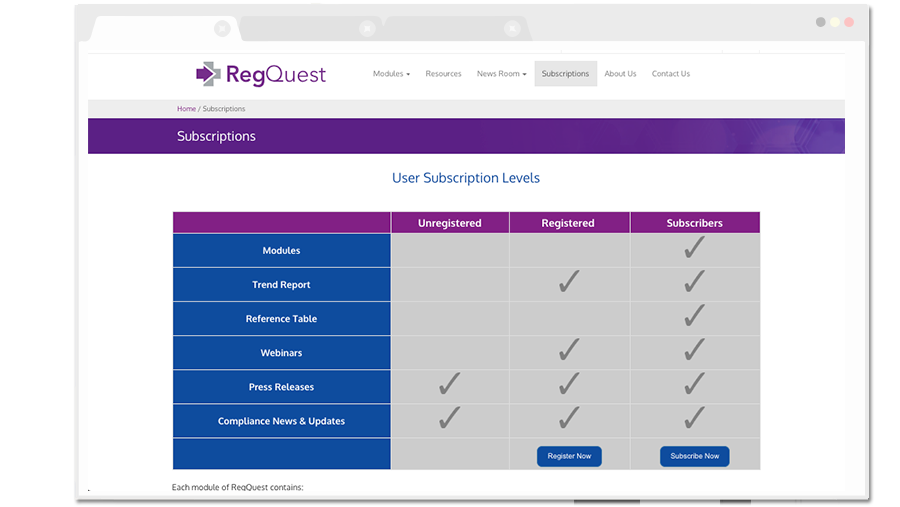 RegQuest Subscribers